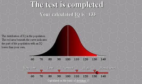 Зачетный тестик на IQ