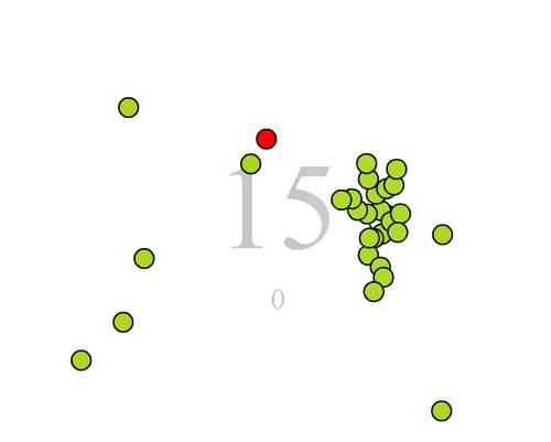 Игра - ловля шариков (таймкиллер)